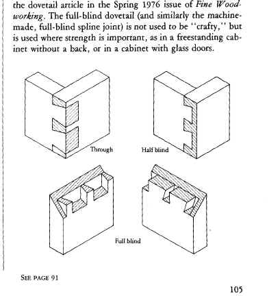 Fine Woodworking Techniques 1978 Taunton Press inc. ISBN: 0918804027