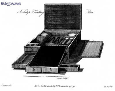 "iA Lady's Travelling Box"" PL 39 Thomas Sheraton's The Cabinet-Maker and Upholsterer's Drawing Book 1793 engraved by G Terry"